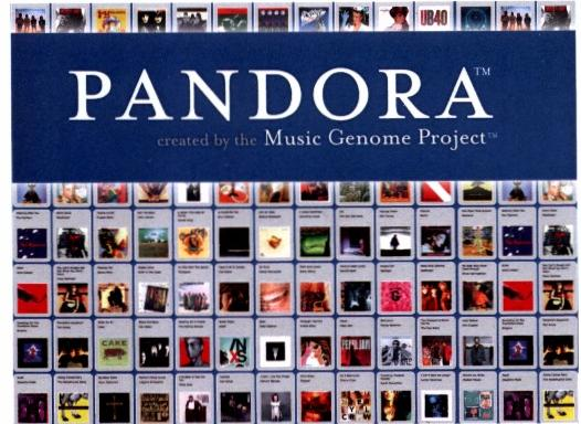 digital entertainment marketing pandora music genome project