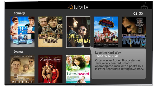 digital entertainment marketing tubi tv
